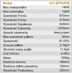 A11 [670×510] opis.jpg